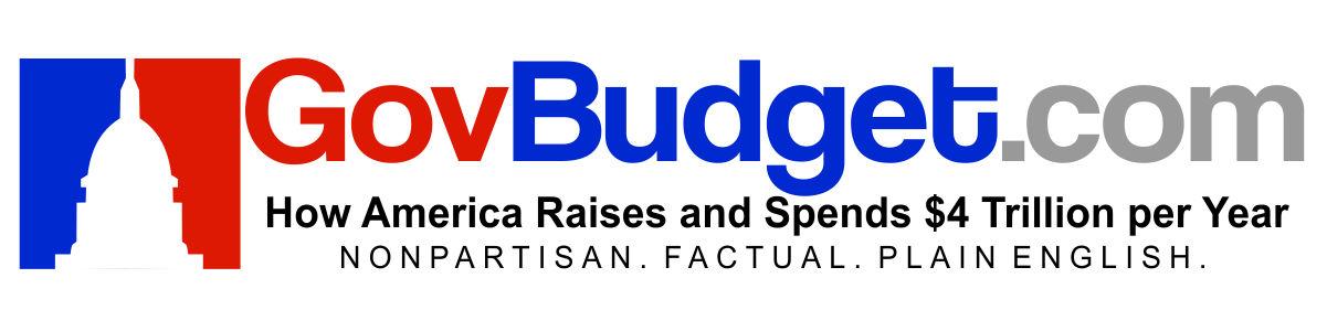 Appropriations.com